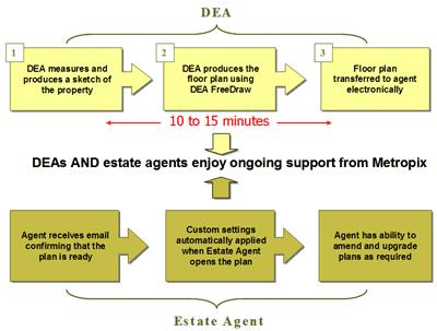 agent plan a